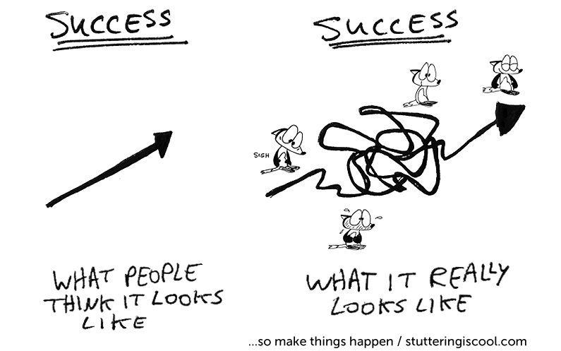 The road to success is a bumpy one, not a straight line.
